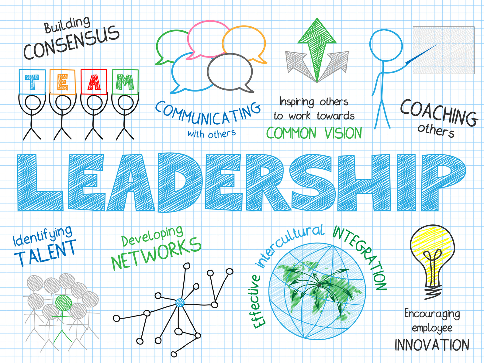 Comment transformer un DRH administratif en DRH leader